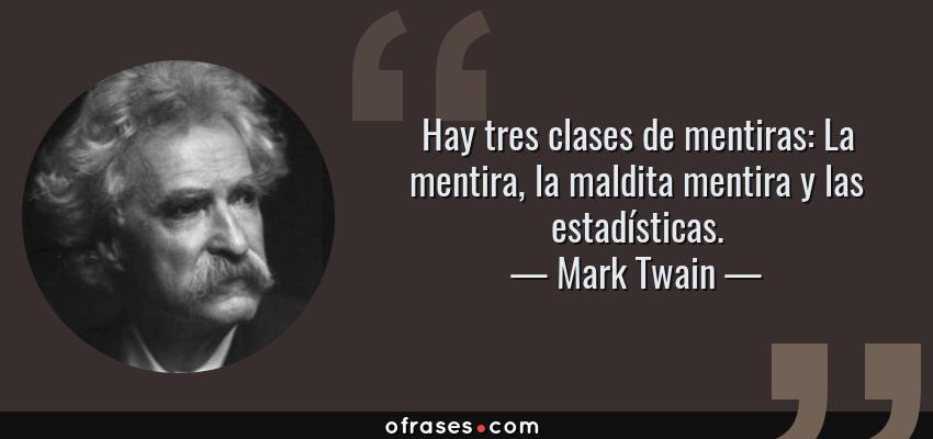 Frases de Mark Twain - Hay tres clases de mentiras: La mentira, la maldita mentira y las estadísticas.