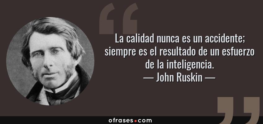 Frases y citas célebres de John Ruskin