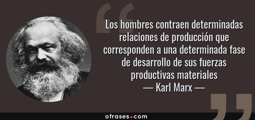 Karl Marx Los Hombres Contraen Determinadas Relaciones De